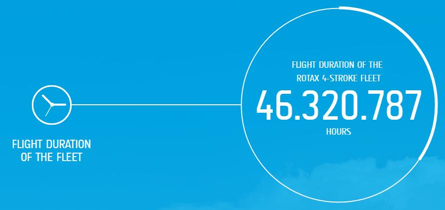 flight duration of the fleet